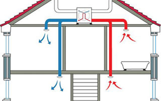 House heat recovery system